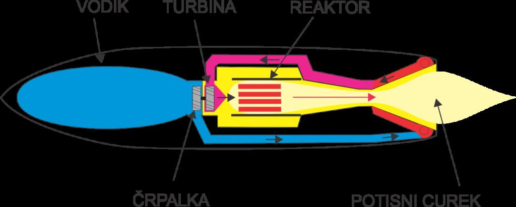 atomski raketni pogon