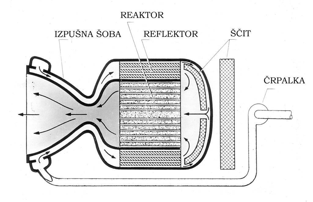 Mini atomski reaktor za raketni pogon