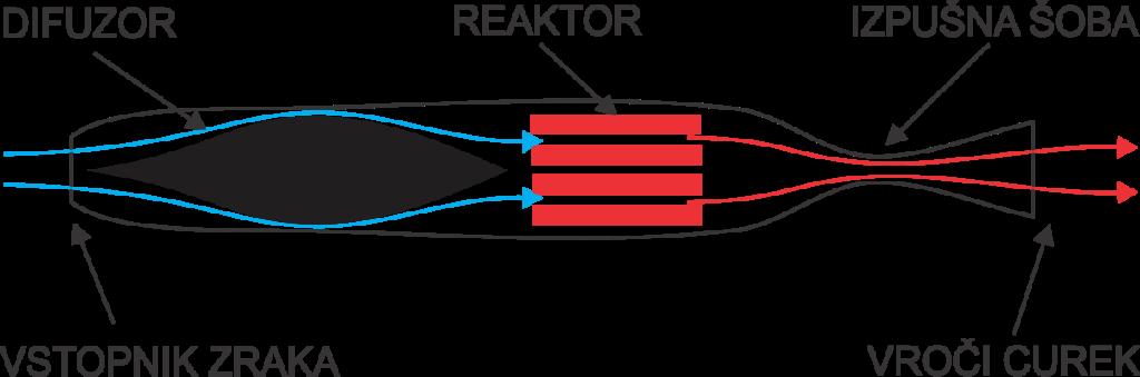 atomski raketni motor